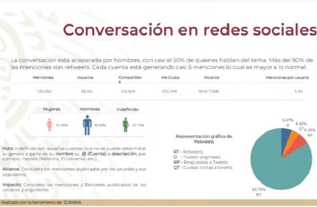 Bots de hijo de Calderón atacaron en redes a la prensa, dice gobierno