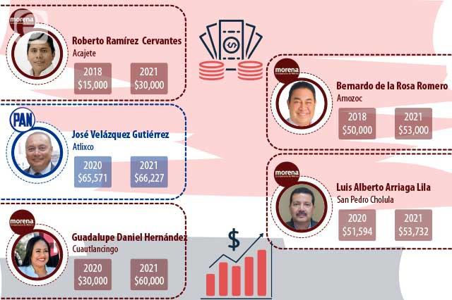 Alcaldes de Puebla elevaron su sueldo y otros lo ocultaron 3 años