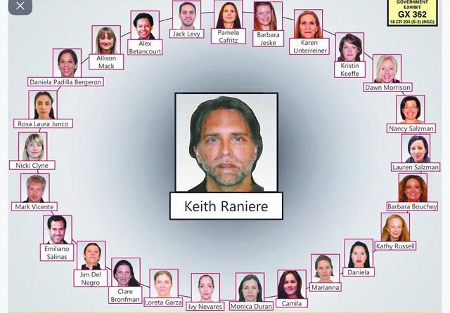 Ellos son los mexicanos relacionados con secta sexual Nxivm