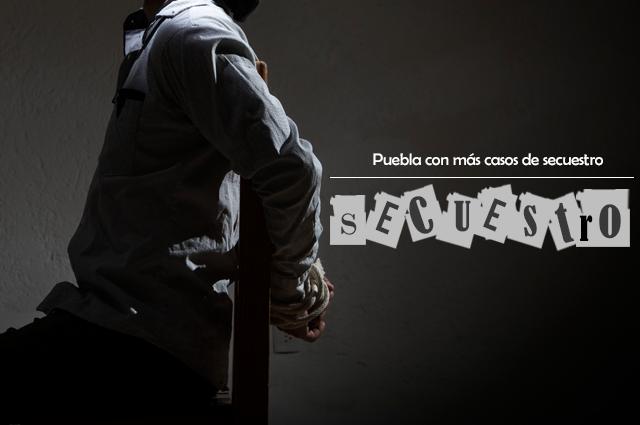 Ya secuestran más en Puebla que en Tamaulipas o Jalisco