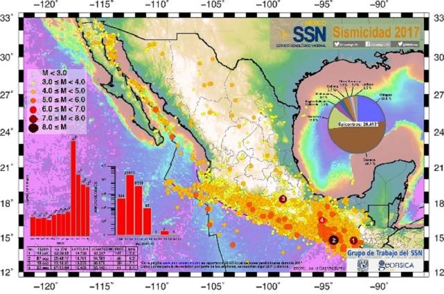 Las características del sismo del 7 de septiembre de 2017