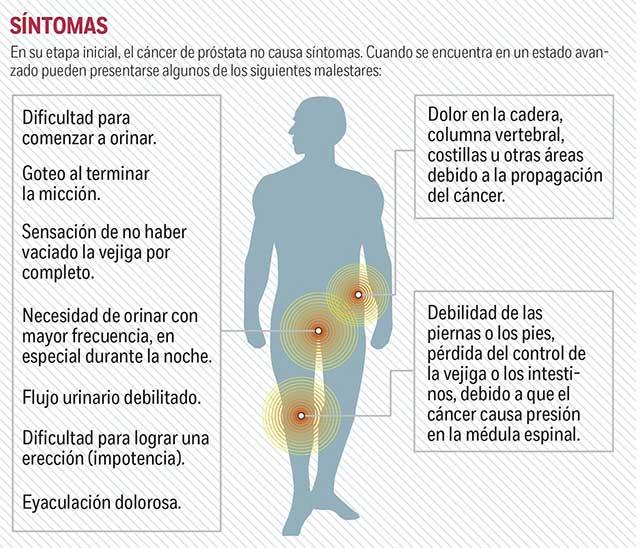 terapia de cáncer de próstata de la