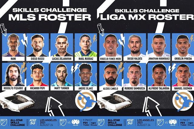 All-Star Game: ¿Dónde y cuándo ver el el Skills Challenge?