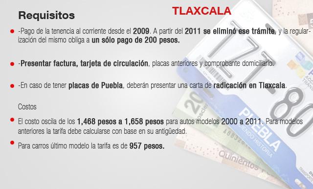 Emplacar en tlaxcala es menos burocr tico y caro que puebla e 2019 - Como saber quien es propietario de un piso ...