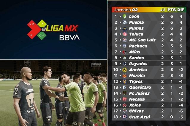 Tabla general eLiga MX, jornada 2