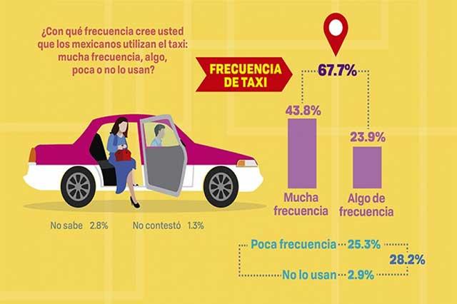 Los taxis, para bien y mal de los mexicanos