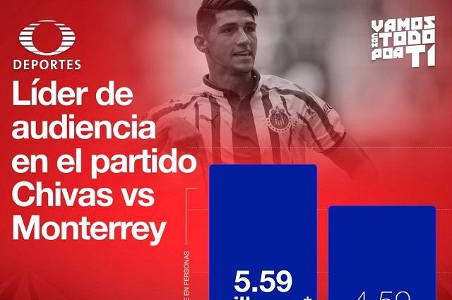 Televisa domina rating sobre Tv Azteca en partido de Chivas