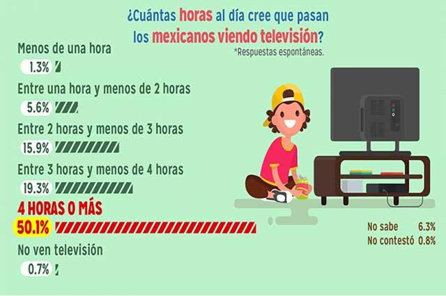 Ver televisión, deporte favorito de los mexicanos