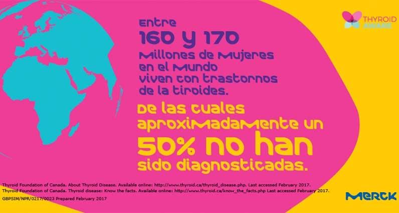 Azote de tiroides en el mundo femenino