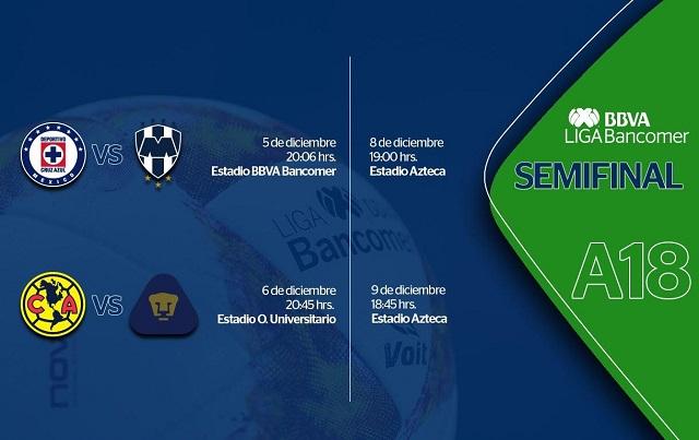 Define Liga MX fechas y horarios de las semifinales