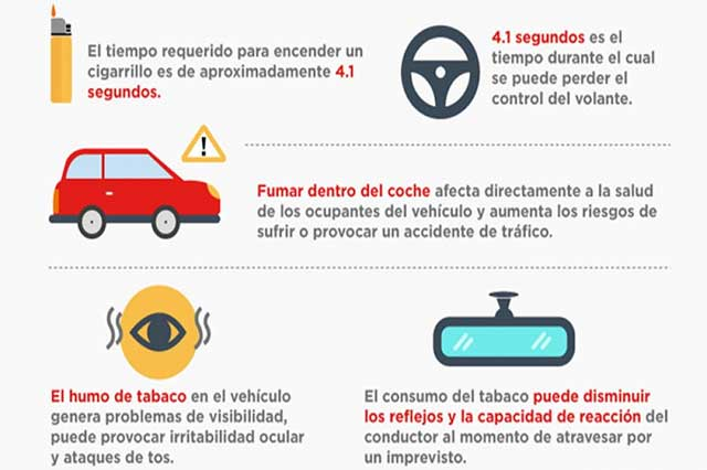 Fumar, una amenaza al volante