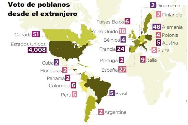 Poblanos en 39 países votarán por gobernador el 2 de junio: INE